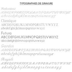 Typographies